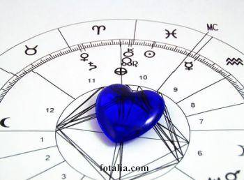 Explore Astrology love signs